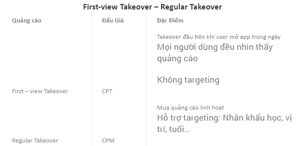 First-view Takeover – Regular Take over